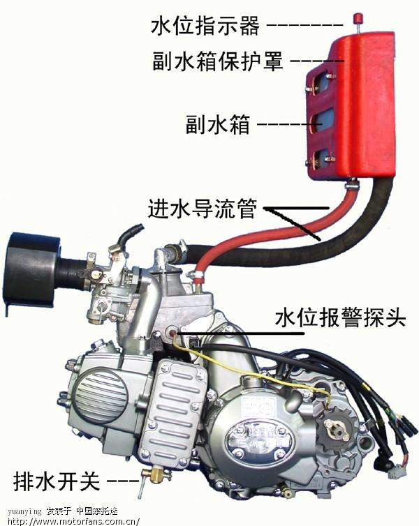 什么是沸腾式水冷发动机?
