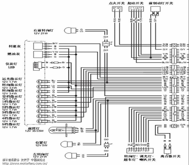 sdh150-b/c(国3cbf150)电路图