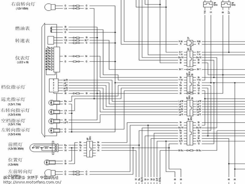 sdh125-51/51a(cbf125)电路图
