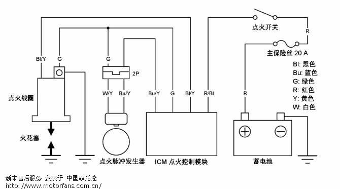 sdh150-15(cbx150)电路图 - 新本-cbx150 - 摩托车