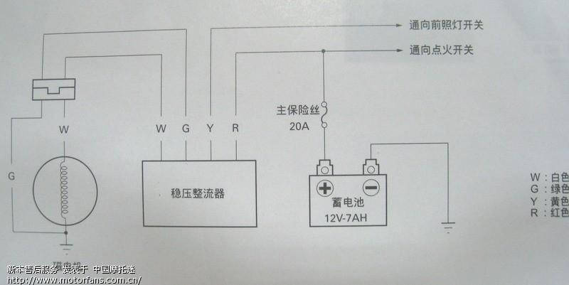欧2战鹰磁电机接线图.jpg