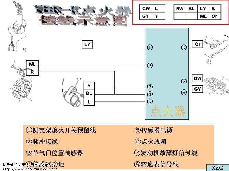 雅马哈天剑123点火器电路图