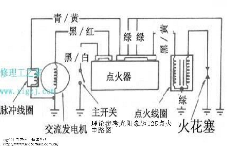 wy125独立点火系统