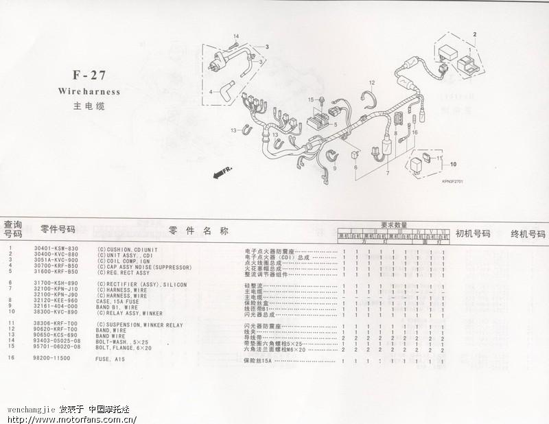 求wh125-b 老锋翼 电路图