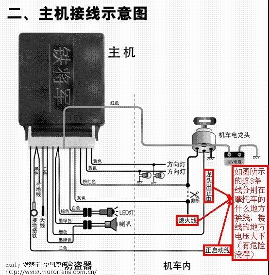 铁将军sm1026-6防盗器接线图