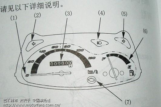"""五羊本田-喜悦 69 国3喜悦100""""程序控制"""