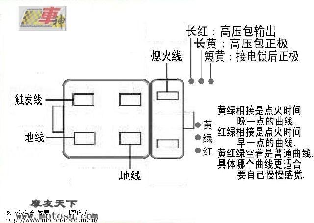 (是摩托车同类磁电机中发电量最大的)配合8极转子可输出交流250瓦左右
