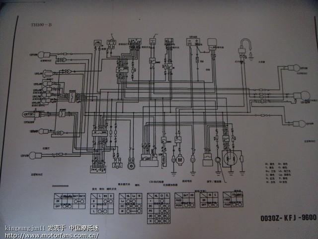 本田cg125电路图