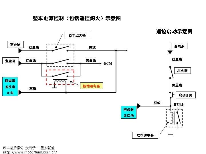 飘悦安装铁将军2012防盗器.jpg