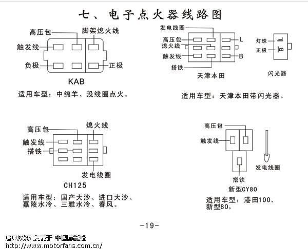 求助铃木王gs125点火器接线方法