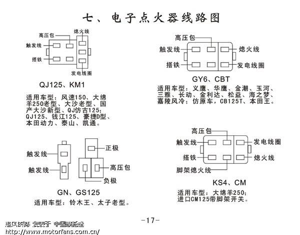 铃木王gs125点火器接线方法