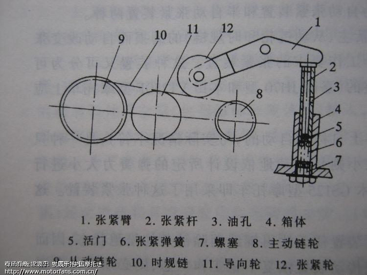 小链条发动机内部结构图