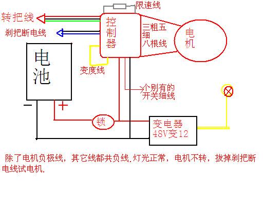 电子万能表的使用方法图解