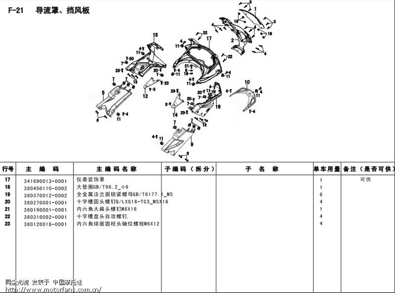 jp150-56,太子150-55技术精华贴 - 隆鑫摩托 - 摩托车