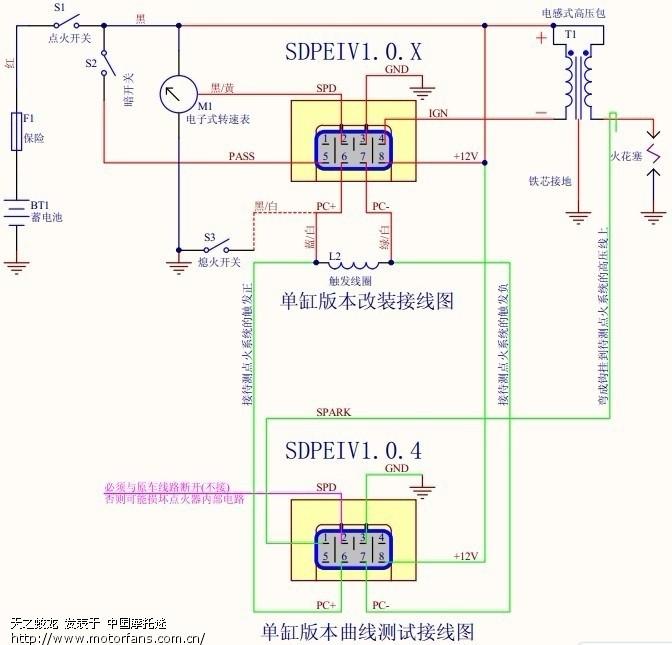 单缸版本改装及曲线测试接线图.jpg