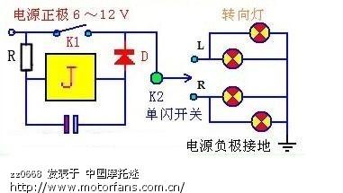 转向灯和减震问题 - 弯梁世界 - 摩托车论坛 - 中国