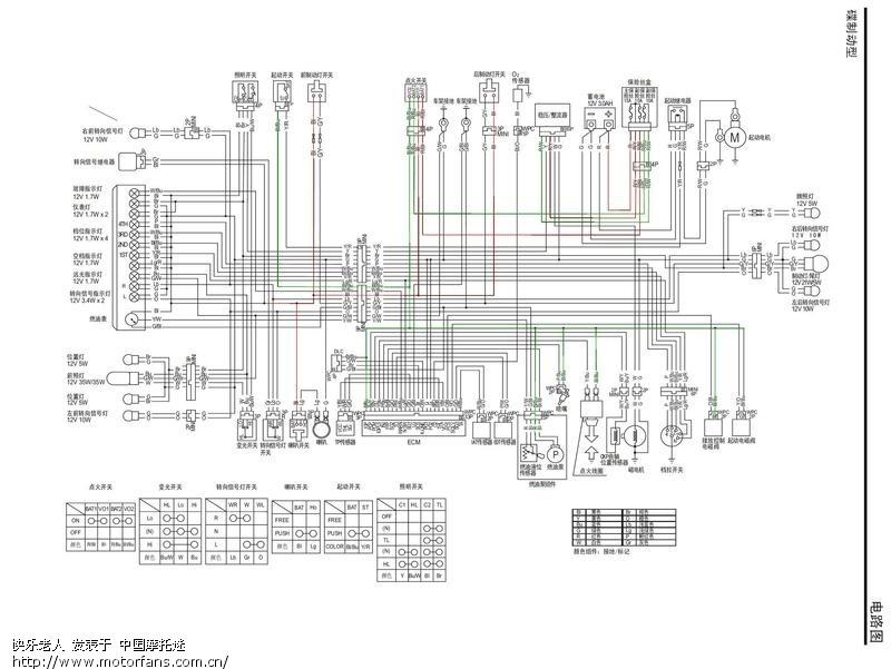 电喷110 电路图