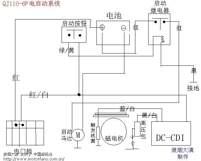 (原创)钱江风尚110-6f电路分解图 - 弯梁世界 - 摩托