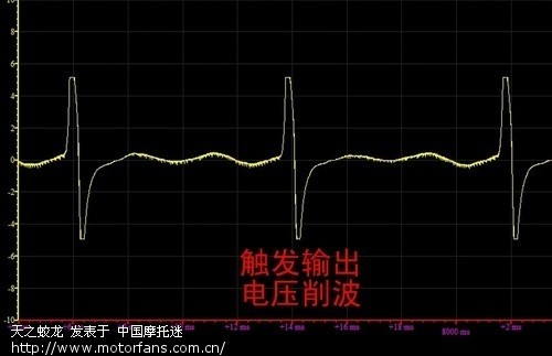 区别的只是点火器内部电路的稳压削波电压值各不相同.