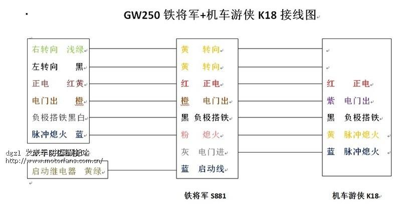 铁将军s881+机车游侠k18接线图