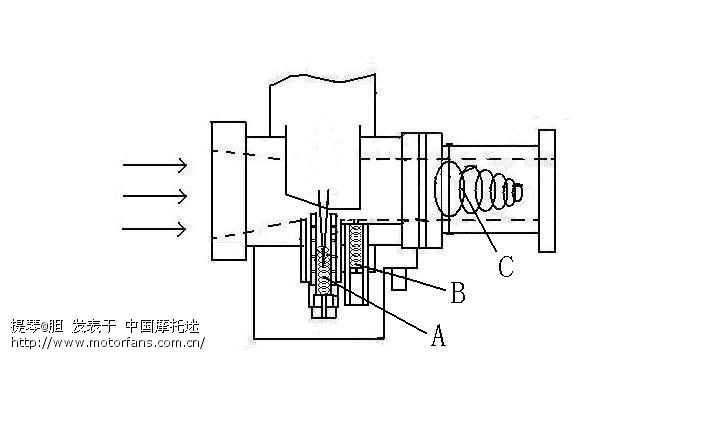 1,化油器示意图.jpg