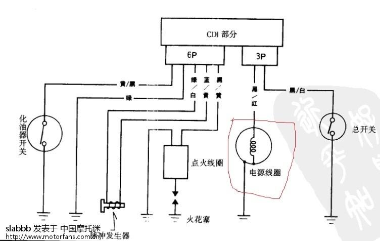 求救```本田ch125大鲨 点火线圈对地电阻