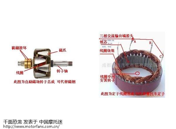 摩托发电机接线图