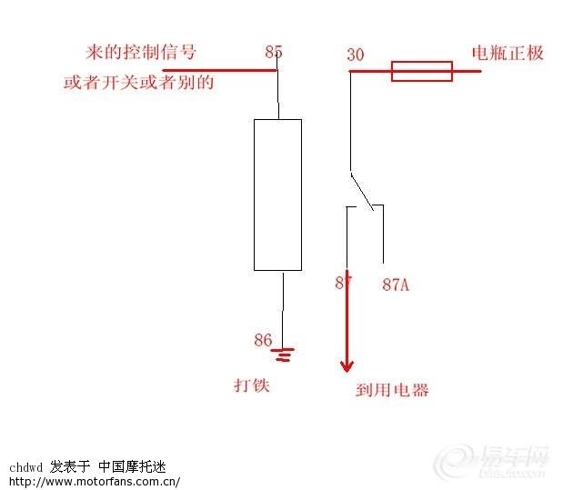 图中:上为1号继电器;下为2号继电器 刚查了一下,汽车专用的继电器是这样标的 动触头 30 常闭  87a 常开  87 线圈  85、86 1)打左转向,下面的2号继电器动作,30端和87端连通,因为87端一直带有从闪光器过来的电,所以30端也就有电了,这样以来,1号的30端同样得电,此时它是与87a端连通的,所以左左转向灯开始闪烁。.