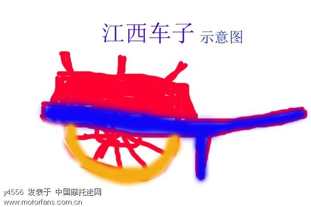 江西车子.jpg