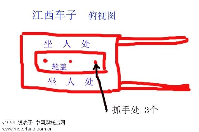 江西车子俯视图.jpg