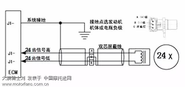 电路板的可读写存储器内的程序处理,再发出控制信号来控制喷油器喷油