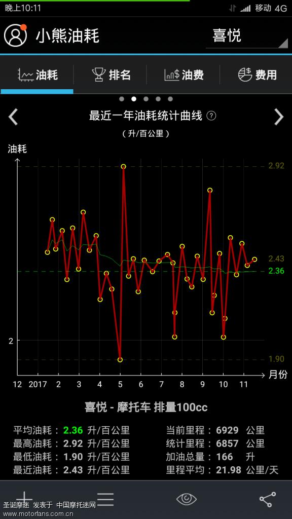 Screenshot_2017-11-23-22-11-35-769_com.firebear.androil.png