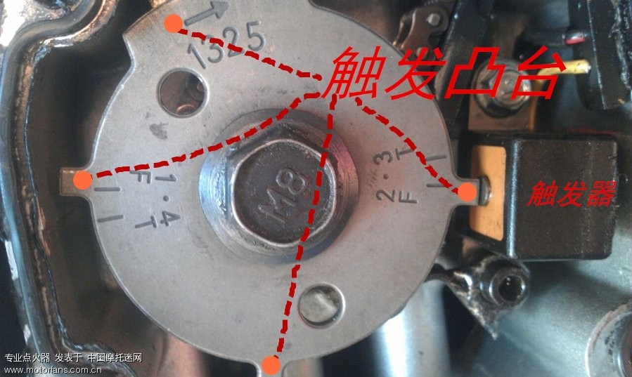 日本四厂摩托车-川崎系列zx-r,zzr,klx,kxf.点火已