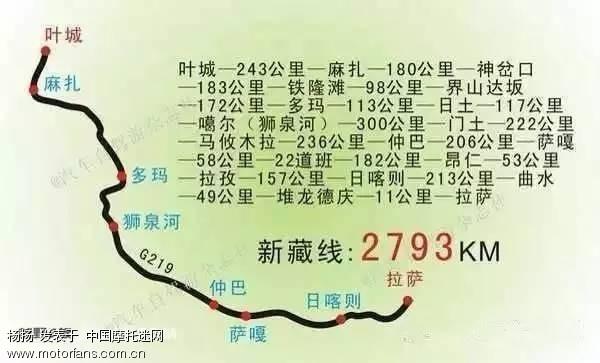 新藏线简图.jpg