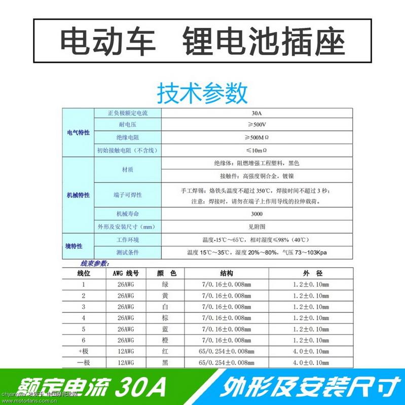 电动车锂电池插座-技术参数.jpg