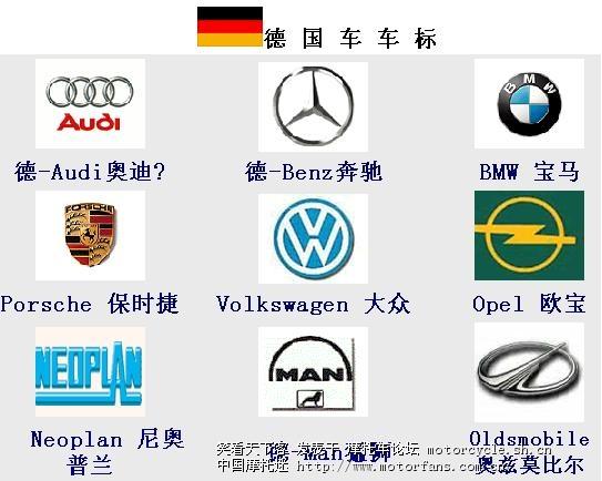 世界名车车标之德国车