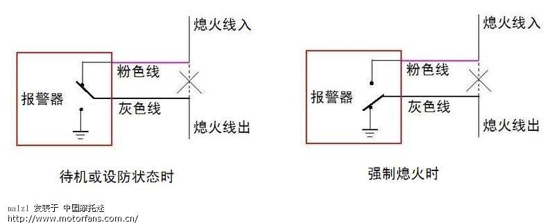 铁将军报警器的铃木王专用配线不防盗!