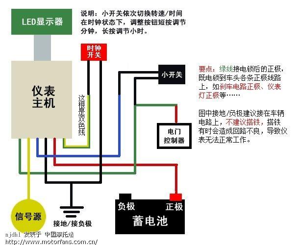 wz-7a西姆宏转速表接线图