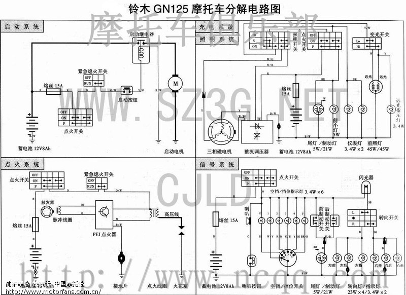 gn125分解电路图