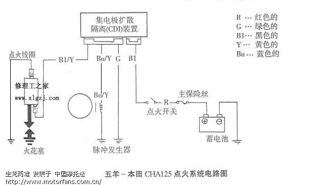 125摩托车采用了电容放电式无触点外触发线圈点火系统,其电路如图所