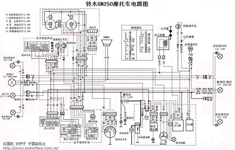急求gn250点火器接线图