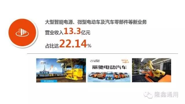 隆鑫通用:1-9月扣非利润增长近30%
