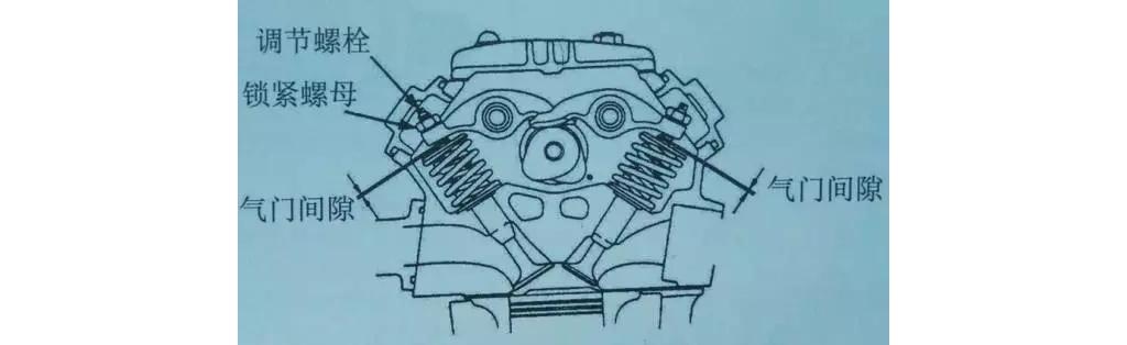 气门间隙过大、过小对发动机的影响