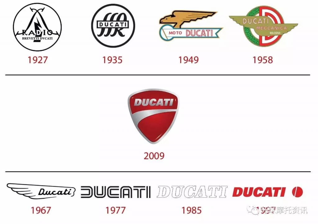 摩托车界的法拉利由来?DUCATI的品牌冷知识