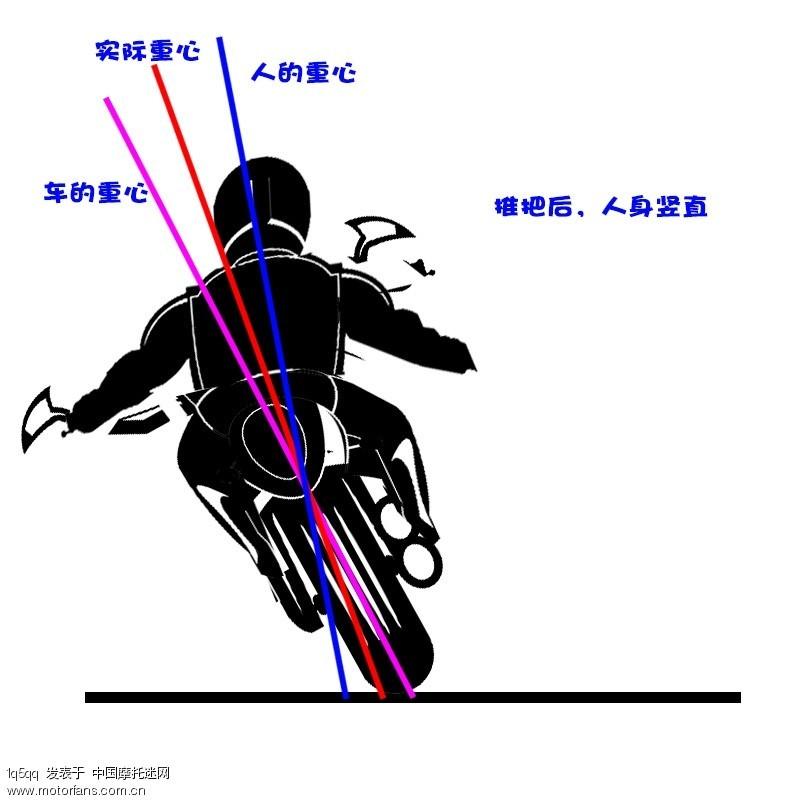 100时速转弯或者压弯的时候,你喜欢侧身吗