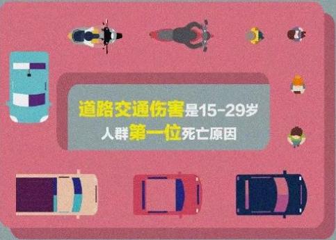 电动车、摩托车哪个更危险,世卫组织给出了调查结果?