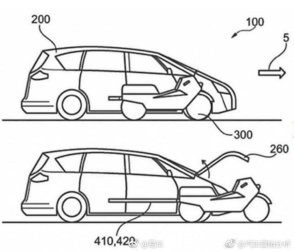 福特申请新专利 轿车和摩托车合体