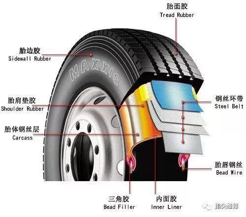 摩托车油耗增加的一个原因 谁都会检查!