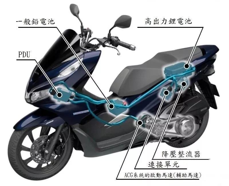 本田PCX 125混动版VS燃油版,你认为谁更胜一筹?