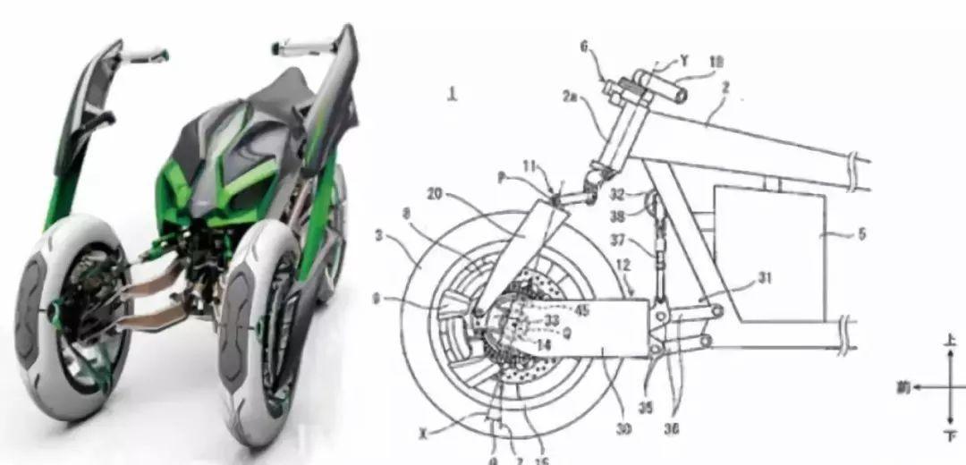 川崎变形金刚三轮摩托车将成为现实,专利文件已披露